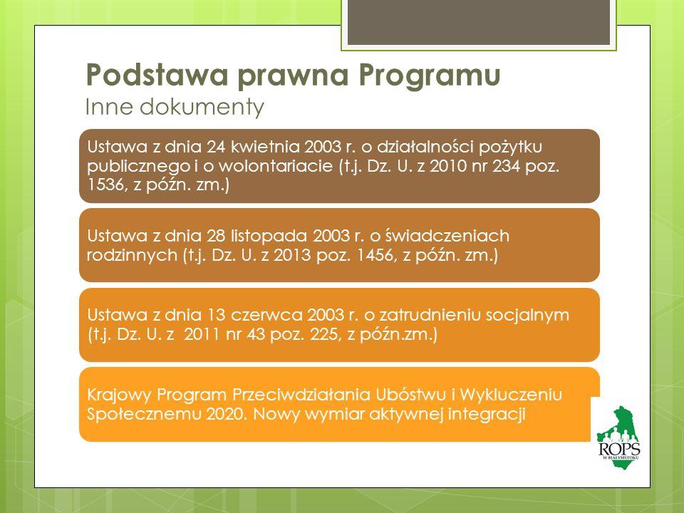 Podstawa prawna Programu Inne dokumenty Ustawa z dnia 24 kwietnia 2003 r.