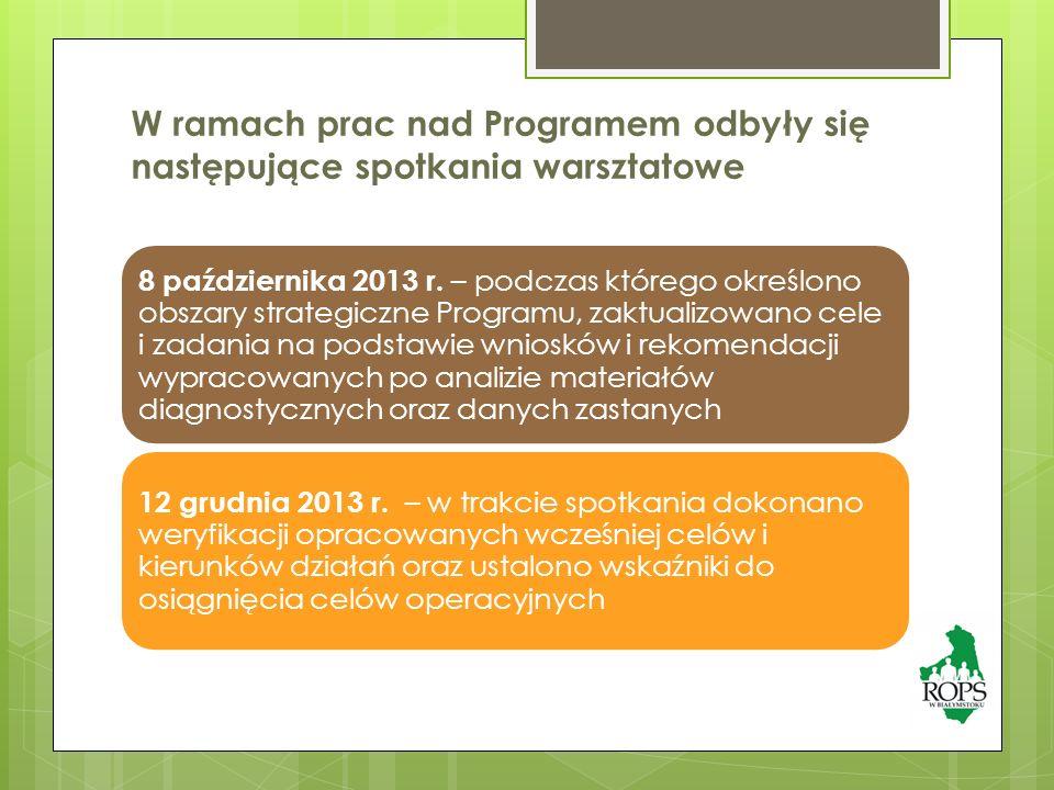 W ramach prac nad Programem odbyły się następujące spotkania warsztatowe 8 października 2013 r.