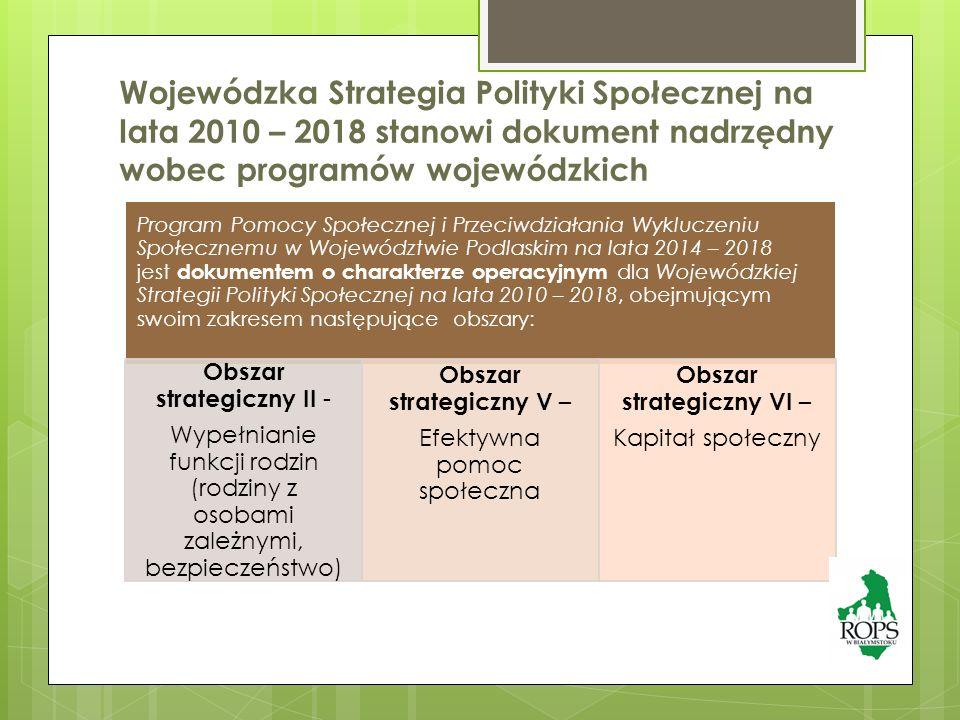 Wojewódzka Strategia Polityki Społecznej na lata 2010 – 2018 stanowi dokument nadrzędny wobec programów wojewódzkich Program Pomocy Społecznej i Przeciwdziałania Wykluczeniu Społecznemu w Województwie Podlaskim na lata 2014 – 2018 jest dokumentem o charakterze operacyjnym dla Wojewódzkiej Strategii Polityki Społecznej na lata 2010 – 2018, obejmującym swoim zakresem następujące obszary: Obszar strategiczny II - Wypełnianie funkcji rodzin (rodziny z osobami zależnymi, bezpieczeństwo) Obszar strategiczny V – Efektywna pomoc społeczna Obszar strategiczny VI – Kapitał społeczny