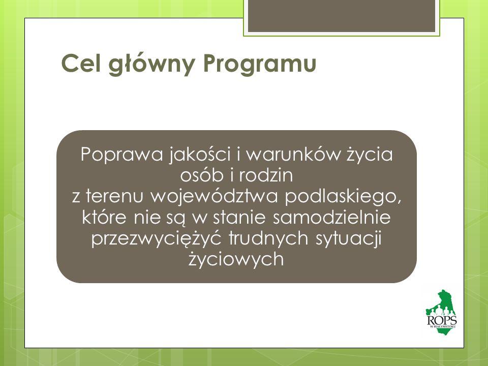 Cel główny Programu Poprawa jakości i warunków życia osób i rodzin z terenu województwa podlaskiego, które nie są w stanie samodzielnie przezwyciężyć trudnych sytuacji życiowych