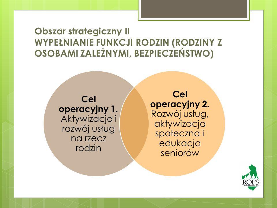 Obszar strategiczny II WYPEŁNIANIE FUNKCJI RODZIN (RODZINY Z OSOBAMI ZALEŻNYMI, BEZPIECZEŃSTWO) Cel operacyjny 1.