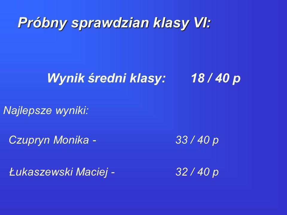 Wynik średni klasy:18 / 40 p Najlepsze wyniki: Czupryn Monika - 33 / 40 p Łukaszewski Maciej - 32 / 40 p Próbny sprawdzian klasy VI: