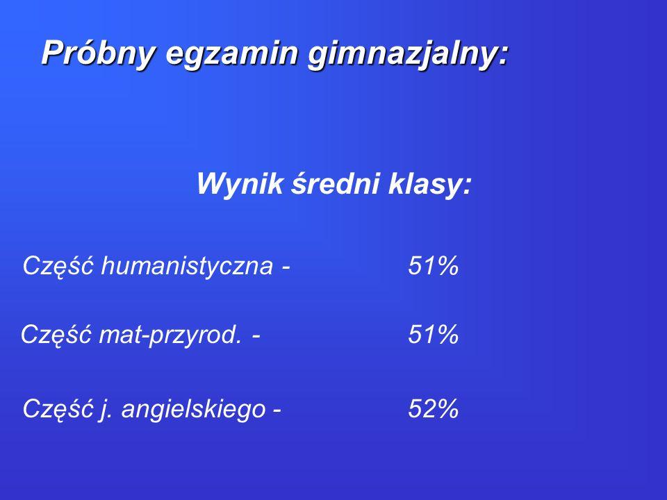 Wynik średni klasy: Część humanistyczna - 51% Część mat-przyrod. - 51% Część j. angielskiego - 52% Próbny egzamin gimnazjalny: