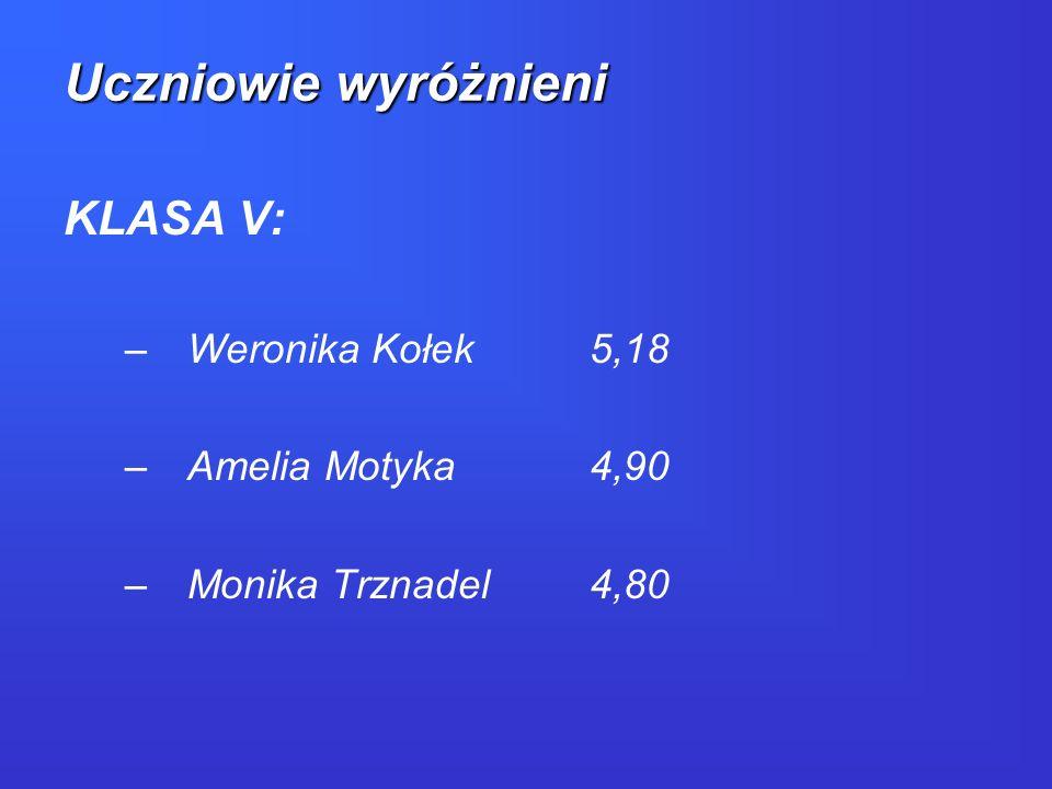 KLASA V: –Weronika Kołek5,18 –Amelia Motyka4,90 –Monika Trznadel4,80 Uczniowie wyróżnieni