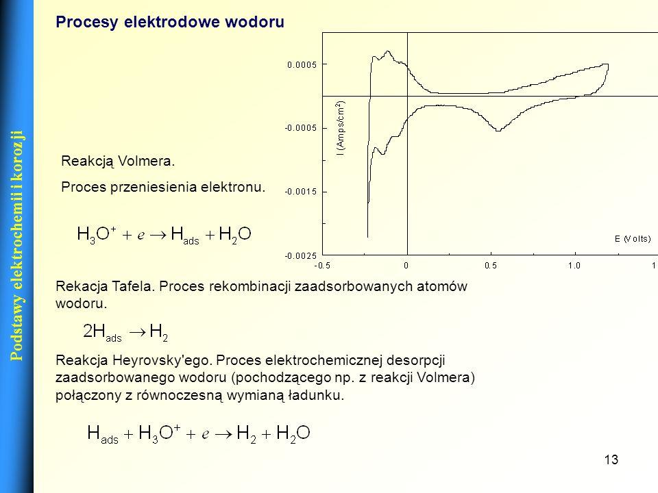 13 Podstawy elektrochemii i korozji Reakcja Heyrovsky'ego. Proces elektrochemicznej desorpcji zaadsorbowanego wodoru (pochodzącego np. z reakcji Volme