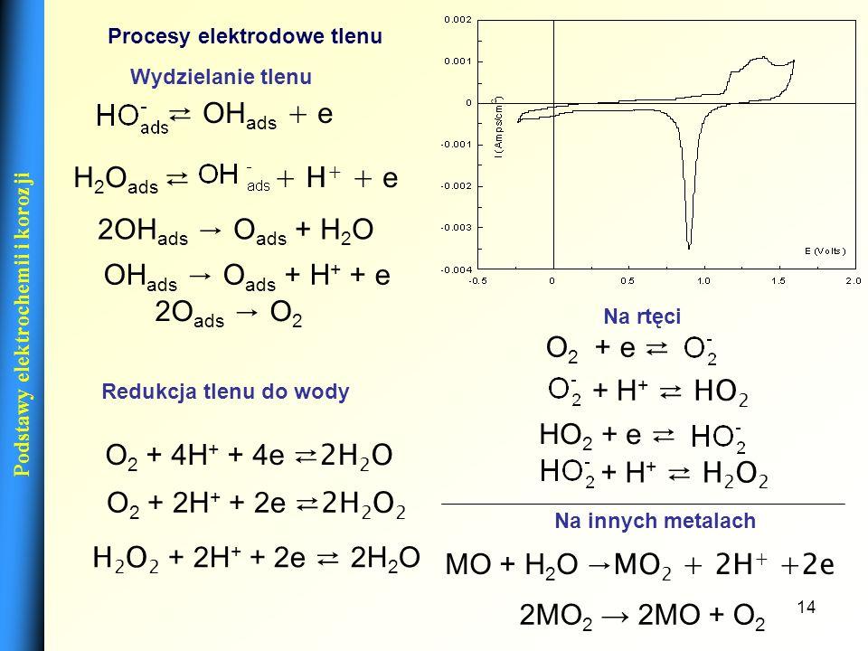 14 Podstawy elektrochemii i korozji Procesy elektrodowe tlenu Wydzielanie tlenu Redukcja tlenu do wody O 2 + 4H + + 4e 2H 2 O O 2 + 2H + + 2e 2H 2 O 2