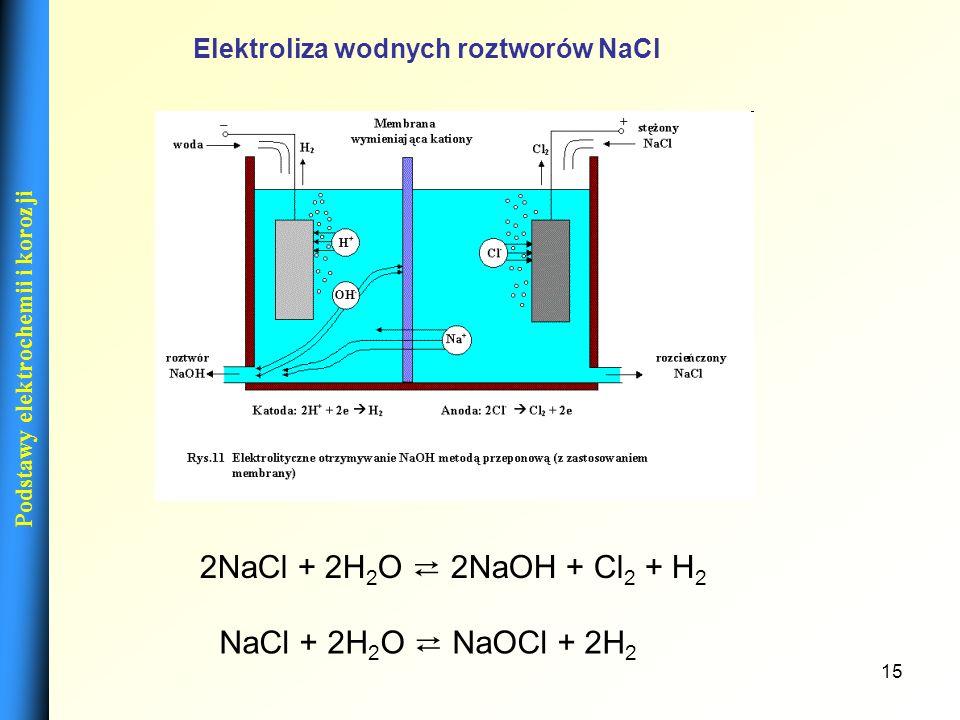 15 Podstawy elektrochemii i korozji 2NaCl + 2H 2 O 2NaOH + Cl 2 + H 2 NaCl + 2H 2 O NaOCl + 2H 2 Elektroliza wodnych roztworów NaCl