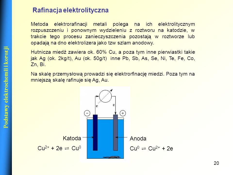 20 Anoda Cu 0 Cu 2+ + 2e Katoda Cu 2+ + 2e Cu 0 Rafinacja elektrolityczna Metoda elektrorafinacji metali polega na ich elektrolitycznym rozpuszczeniu