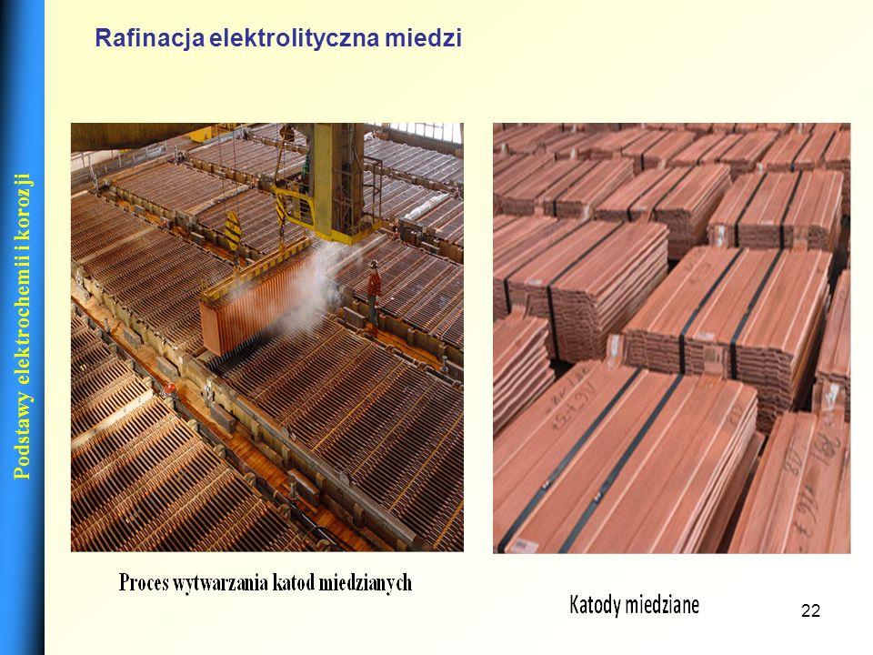 22 Podstawy elektrochemii i korozji Rafinacja elektrolityczna miedzi