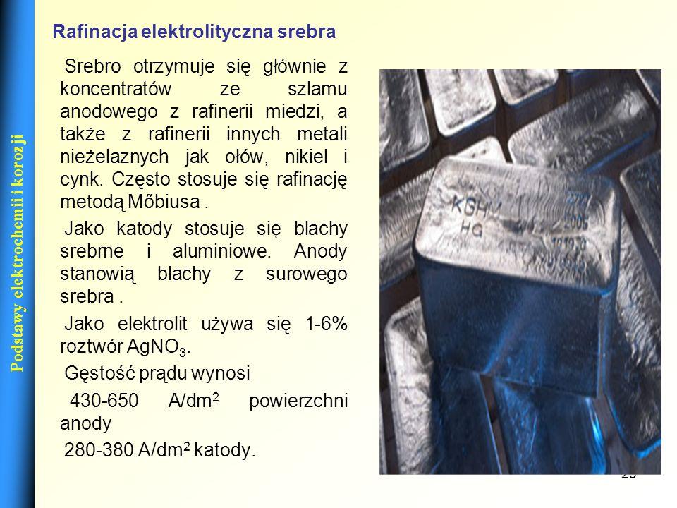 23 Srebro otrzymuje się głównie z koncentratów ze szlamu anodowego z rafinerii miedzi, a także z rafinerii innych metali nieżelaznych jak ołów, nikiel