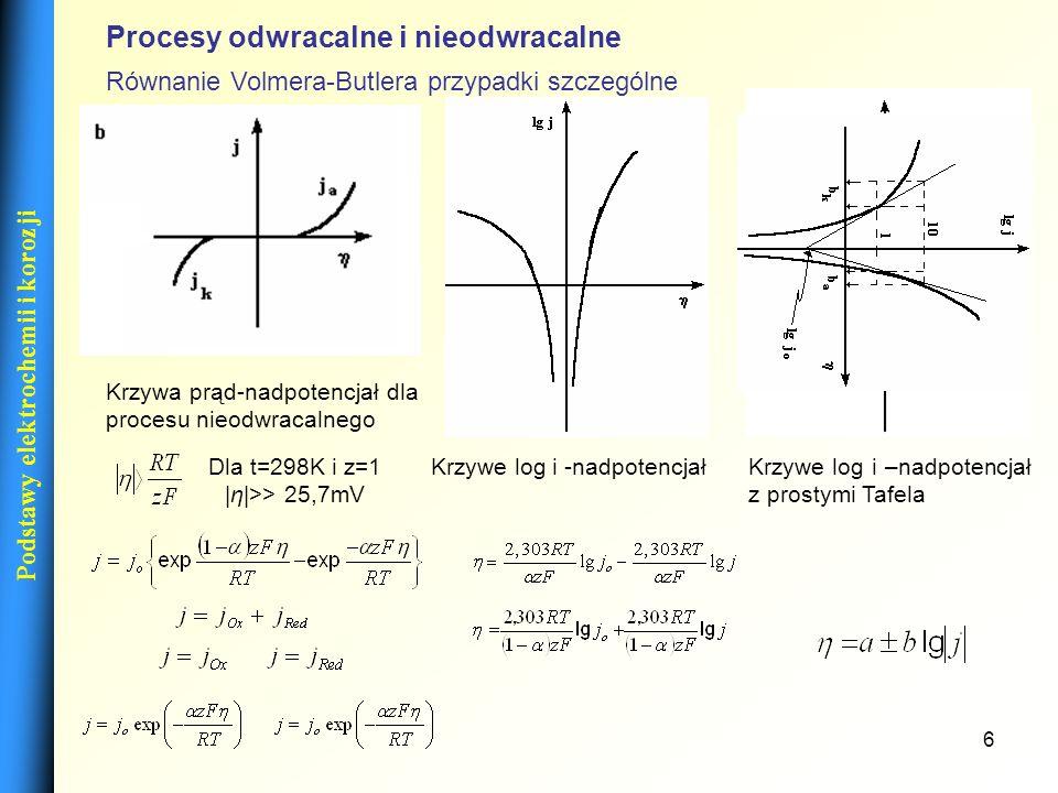 6 Podstawy elektrochemii i korozji Krzywe log i -nadpotencjał Krzywa prąd-nadpotencjał dla procesu nieodwracalnego Procesy odwracalne i nieodwracalne