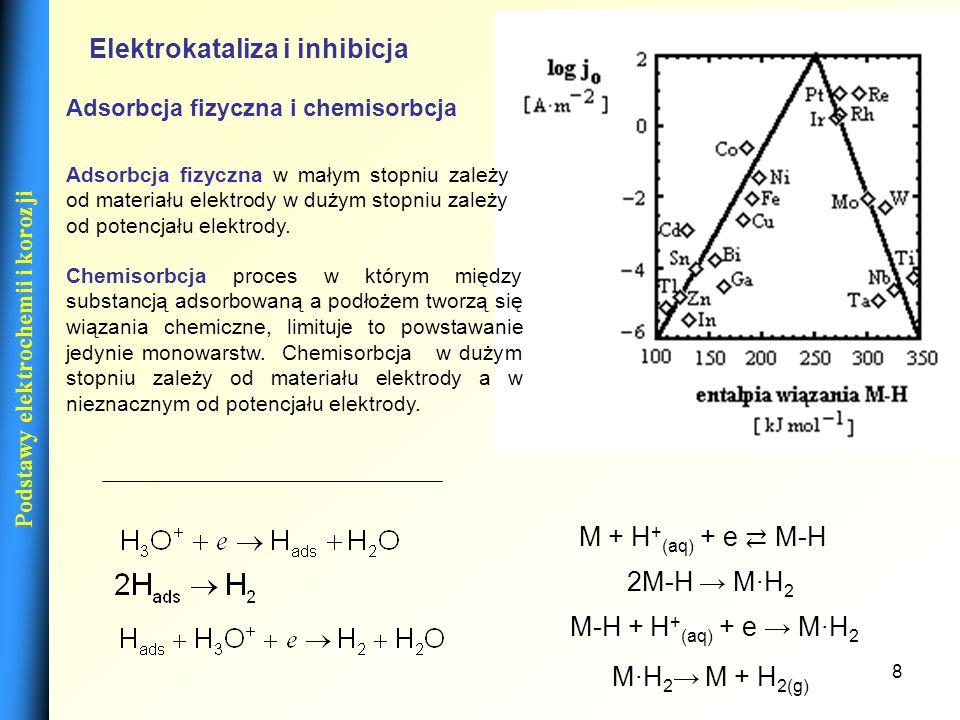 8 Podstawy elektrochemii i korozji Elektrokataliza i inhibicja Adsorbcja fizyczna i chemisorbcja Chemisorbcja proces w którym między substancją adsorb