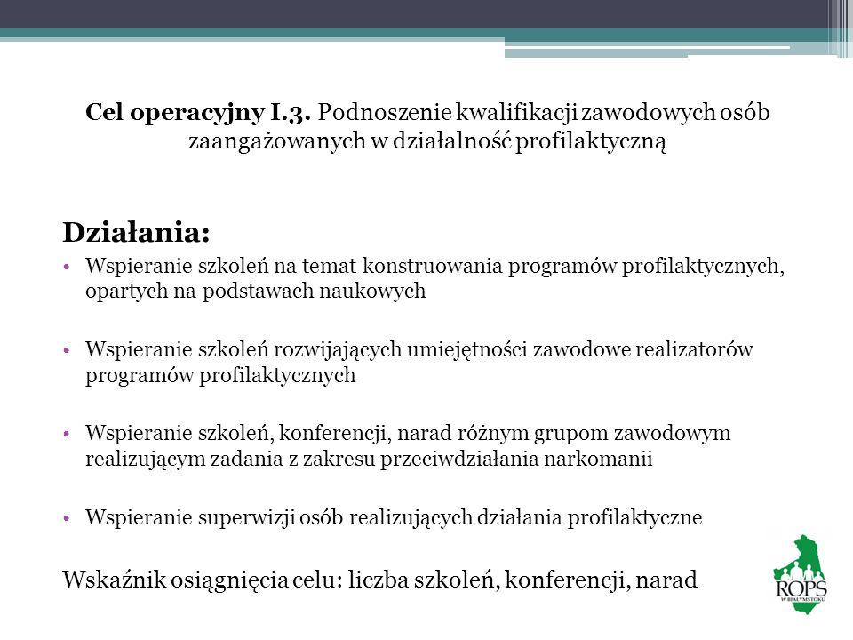 Cel operacyjny I.3. Podnoszenie kwalifikacji zawodowych osób zaangażowanych w działalność profilaktyczną Działania: Wspieranie szkoleń na temat konstr