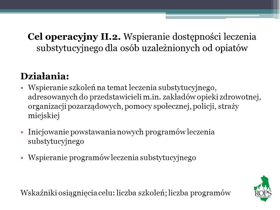 Cel operacyjny II.2. Wspieranie dostępności leczenia substytucyjnego dla osób uzależnionych od opiatów Działania: Wspieranie szkoleń na temat leczenia