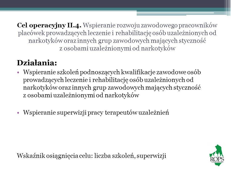 Cel operacyjny II.4. Wspieranie rozwoju zawodowego pracowników placówek prowadzących leczenie i rehabilitację osób uzależnionych od narkotyków oraz in