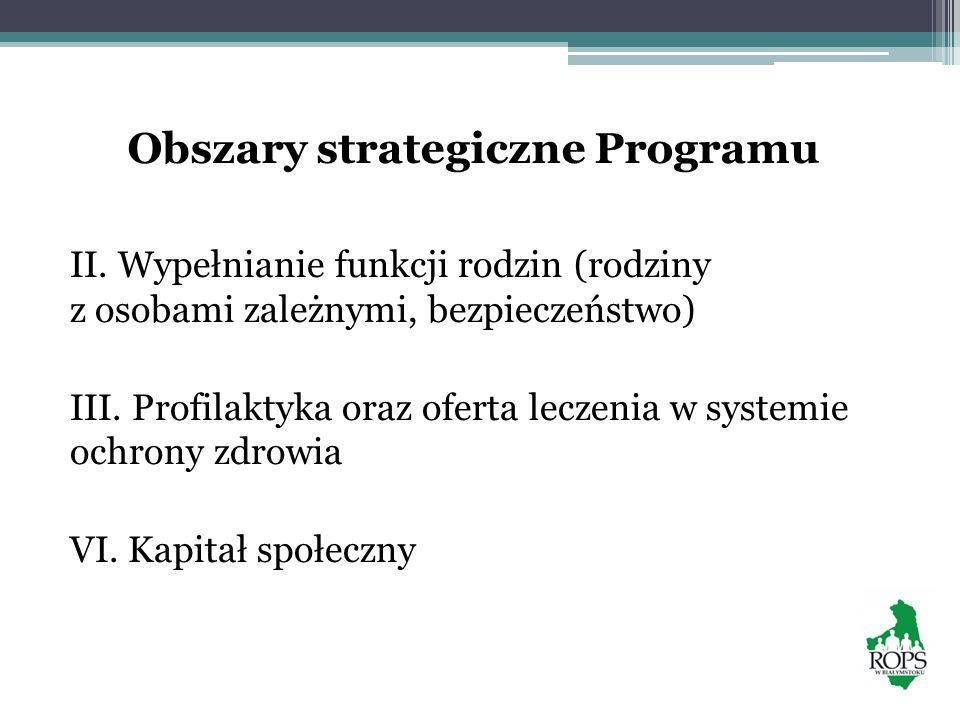 Obszary strategiczne Programu II. Wypełnianie funkcji rodzin (rodziny z osobami zależnymi, bezpieczeństwo) III. Profilaktyka oraz oferta leczenia w sy