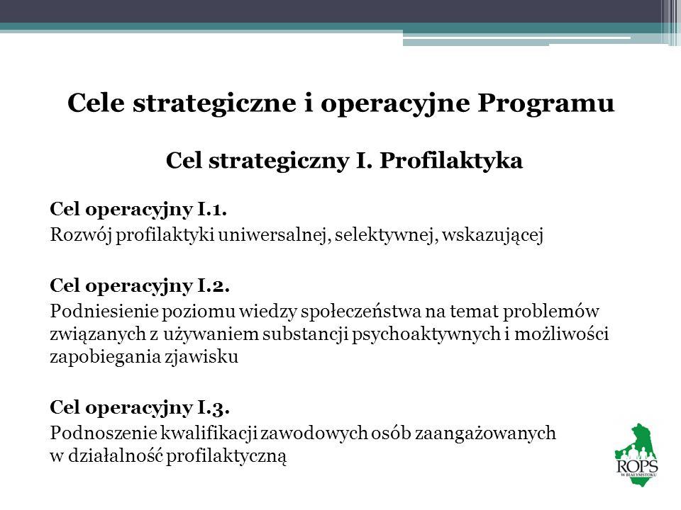 Cele strategiczne i operacyjne Programu Cel strategiczny I. Profilaktyka Cel operacyjny I.1. Rozwój profilaktyki uniwersalnej, selektywnej, wskazujące