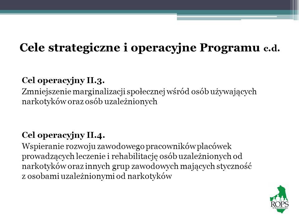 Cele strategiczne i operacyjne Programu c.d. Cel operacyjny II.3. Zmniejszenie marginalizacji społecznej wśród osób używających narkotyków oraz osób u