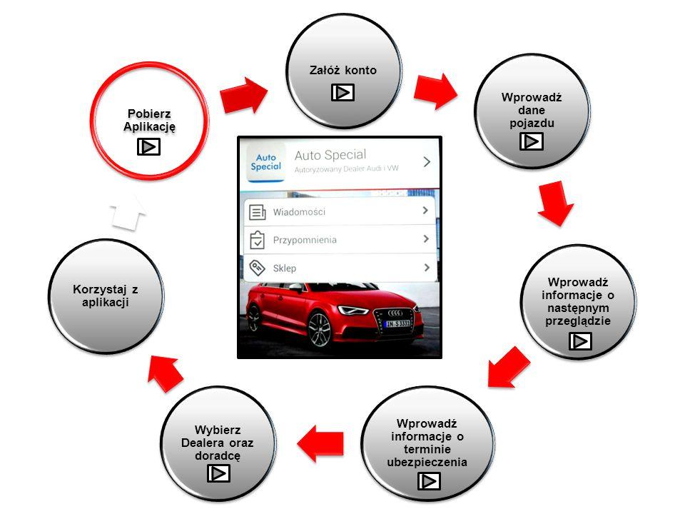 Załóż konto Wprowadź dane pojazdu Wprowadź informacje o następnym przeglądzie Wprowadź informacje o terminie ubezpieczenia Wybierz Dealera oraz doradc