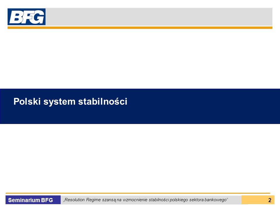Seminarium BFG Resolution Regime szansą na wzmocnienie stabilności polskiego sektora bankowego 2 Polski system stabilności