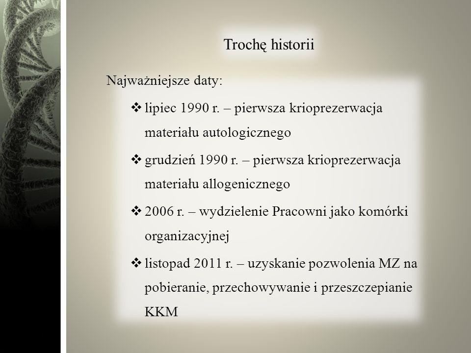Trochę historii Najważniejsze daty: lipiec 1990 r. – pierwsza krioprezerwacja materiału autologicznego grudzień 1990 r. – pierwsza krioprezerwacja mat