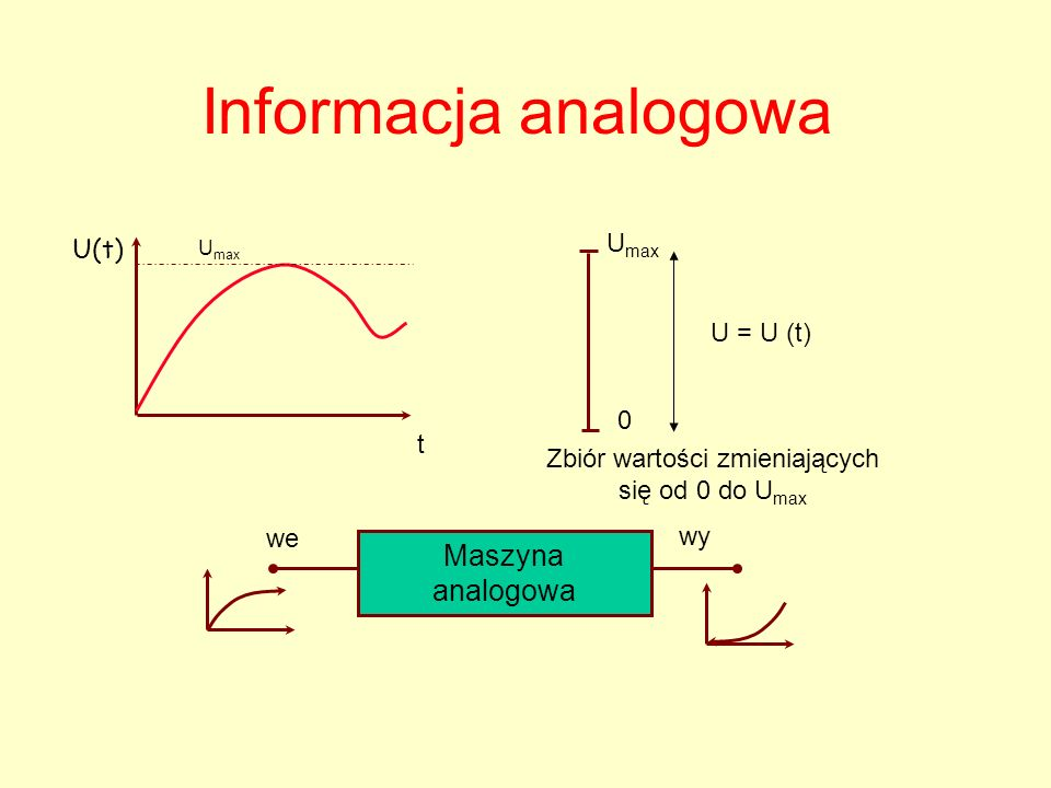 Informacja może podlegać zmianom –powielanie - jest to zwielokrotnianie informacji; –tłumienie – ograniczanie rozprzestrzeniania się informacji; –zakł