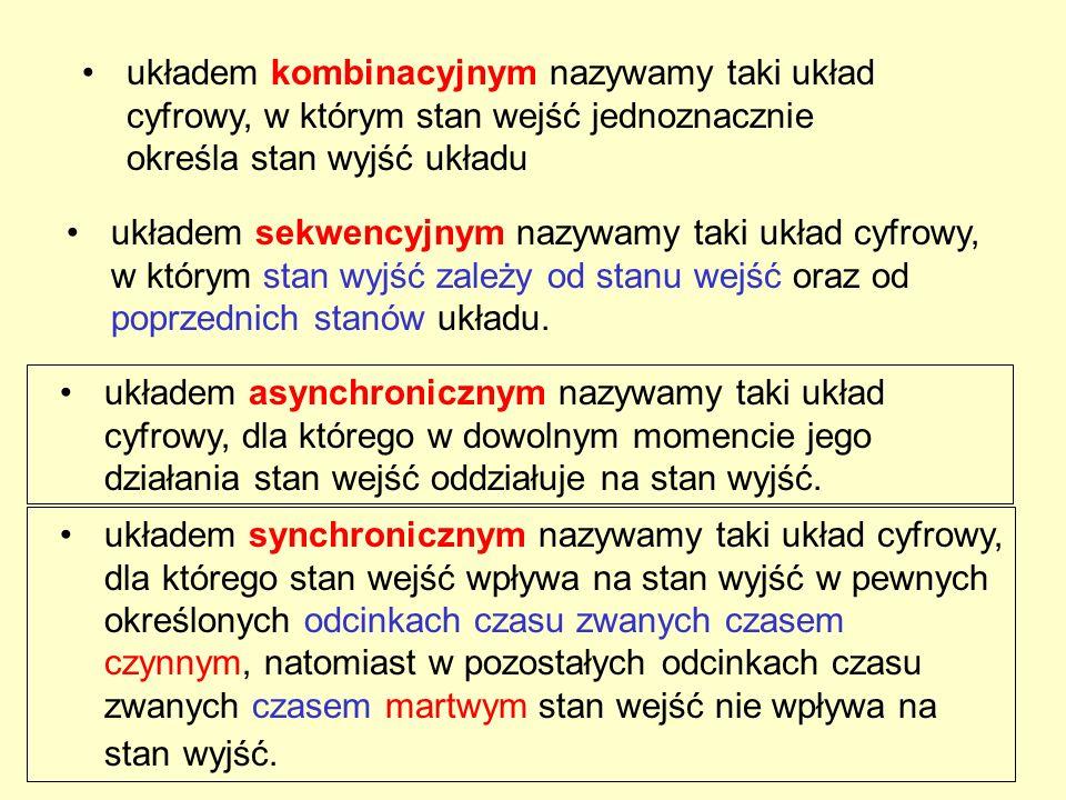 Układy – układy kombinacyjne – układy sekwencyjne – układy asynchroniczne – układy synchroniczne
