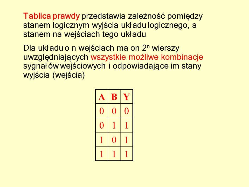Klasa zagadnień, które nie mogą być rozwiązane przez utworzenie kombinacyjnych funkcji bieżących stanów wejść, lecz wymagają znajomości poprzednich st