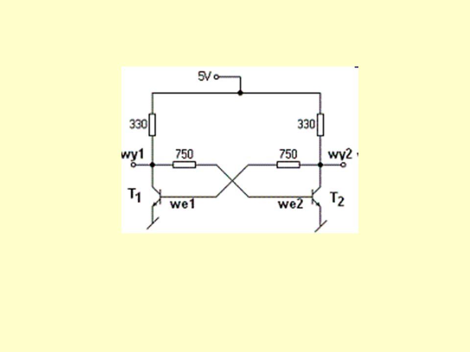 Przerzutnik RS 2 bramki NAND SRQnQn 11Q n-1 011 100 00zabr.