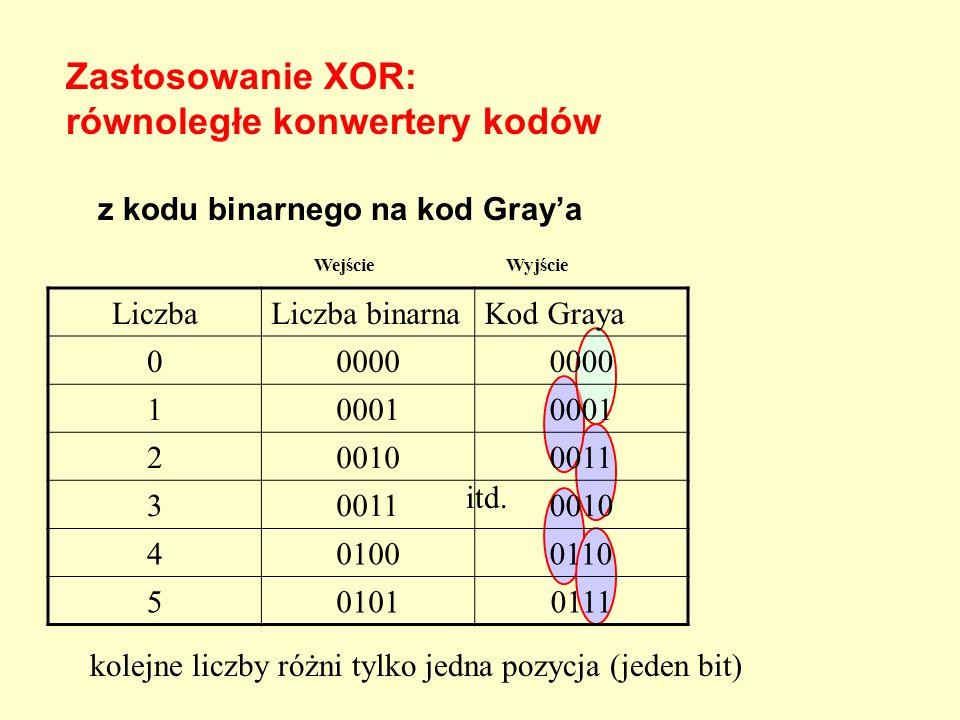 Synchronizowany przerzutnik R-S S Q Q wejścia informacyjne / programujące wyjścia R zegar R-S, NOR Synchronizowany przerzutnik R-S, w którym stany z w