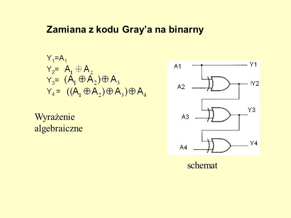 Zastosowanie XOR: równoległe konwertery kodów z kodu binarnego na kod Graya LiczbaLiczba binarnaKod Graya 00000 10001 200100011 3 0010 401000110 50101