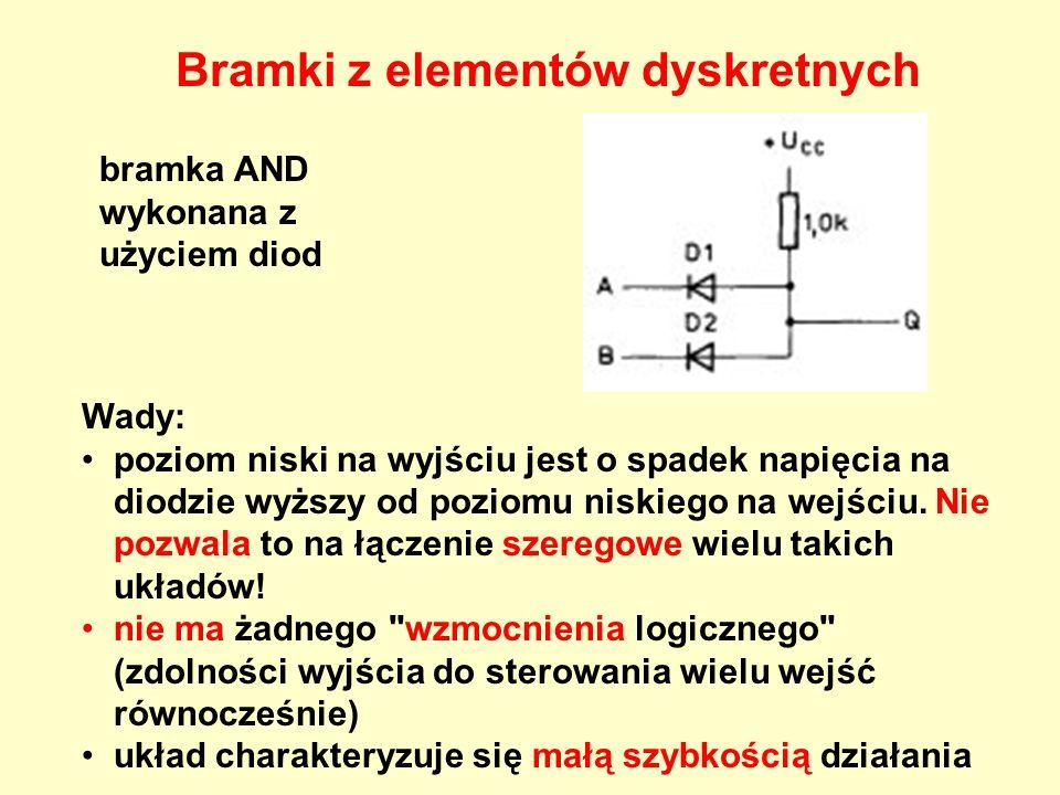 Zamiana z kodu Graya na binarny Y 1 =A 1 Y 2 = Y 3 = Y 4 = Wyrażenie algebraiczne schemat