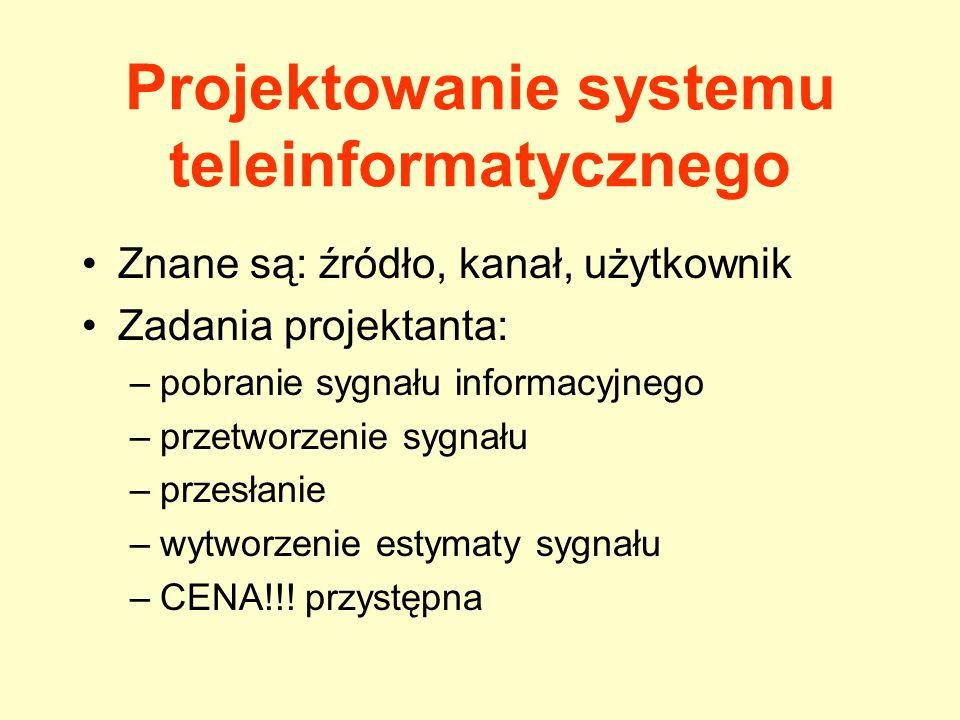 Telekomunikacja analogowa i cyfrowa