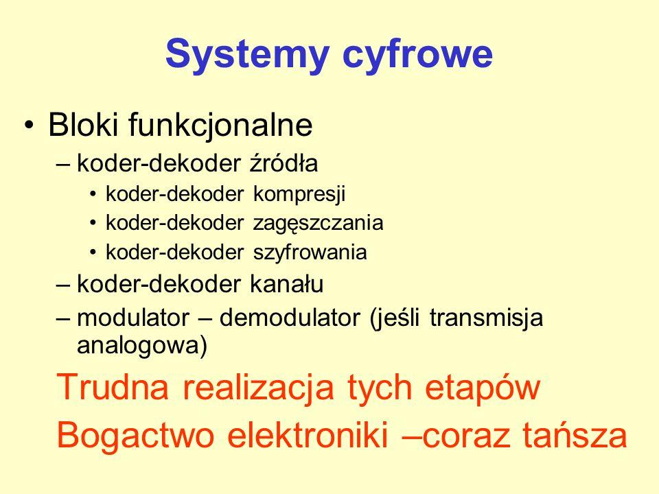 System analogowy (tradycyjna telekomunikacja) – przetworzenie sygnału analogowego na inny analogowy optymalny dla transmisji - – znalezienie jego char