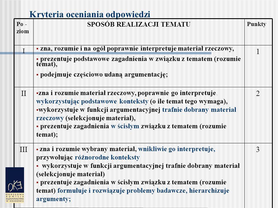 Kryteria oceniania odpowiedzi 3 zna i rozumie wybrany materiał, wnikliwie go interpretuje, przywołując różnorodne konteksty wykorzystuje w funkcji argumentacyjnej trafnie dobrany materiał (selekcjonuje materiał) prezentuje zagadnienia w ścisłym związku z tematem (rozumie temat) formułuje i rozwiązuje problemy badawcze, hierarchizuje argumenty; III 2 zna i rozumie materiał rzeczowy, poprawnie go interpretuje, wykorzystując podstawowe konteksty (o ile temat tego wymaga), wykorzystuje w funkcji argumentacyjnej trafnie dobrany materiał rzeczowy (selekcjonuje materiał), prezentuje zagadnienia w ścisłym związku z tematem (rozumie temat); II 1 zna, rozumie i na ogół poprawnie interpretuje materiał rzeczowy, prezentuje podstawowe zagadnienia w związku z tematem (rozumie temat), podejmuje częściowo udaną argumentację; I Punkty SPOSÓB REALIZACJI TEMATU Po - ziom