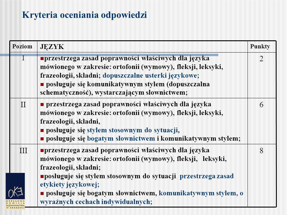 Kryteria oceniania odpowiedzi 8 przestrzega zasad poprawności właściwych dla języka mówionego w zakresie: ortofonii (wymowy), fleksji, leksyki, frazeologii, składni; posługuje się stylem stosownym do sytuacji, przestrzega zasad etykiety językowej; posługuje się bogatym słownictwem, komunikatywnym stylem, o wyraźnych cechach indywidualnych; III 6 przestrzega zasad poprawności właściwych dla języka mówionego w zakresie: ortofonii (wymowy), fleksji, leksyki, frazeologii, składni, posługuje się stylem stosownym do sytuacji, posługuje się bogatym słownictwem i komunikatywnym stylem; II 2 przestrzega zasad poprawności właściwych dla języka mówionego w zakresie: ortofonii (wymowy), fleksji, leksyki, frazeologii, składni; dopuszczalne usterki językowe; posługuje się komunikatywnym stylem (dopuszczalna schematyczność), wystarczającym słownictwem; I Punkty JĘZYK Poziom