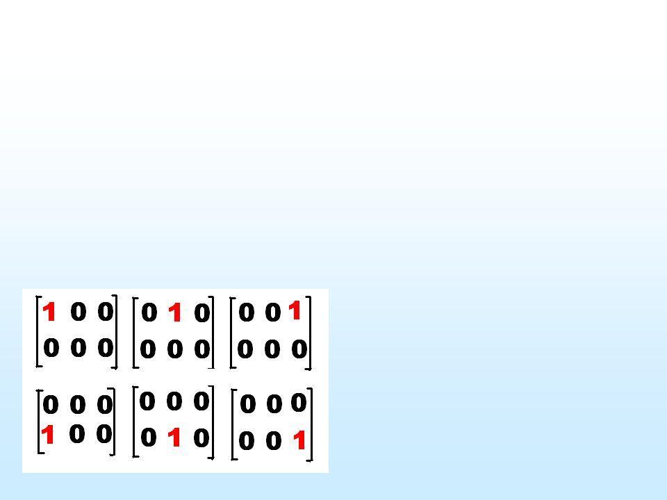 Generowanie Płaszczyzna jest rozpięta (generowana) przez dowolne dwa wektory niezależne, przestrzeń R 3 przez trzy.