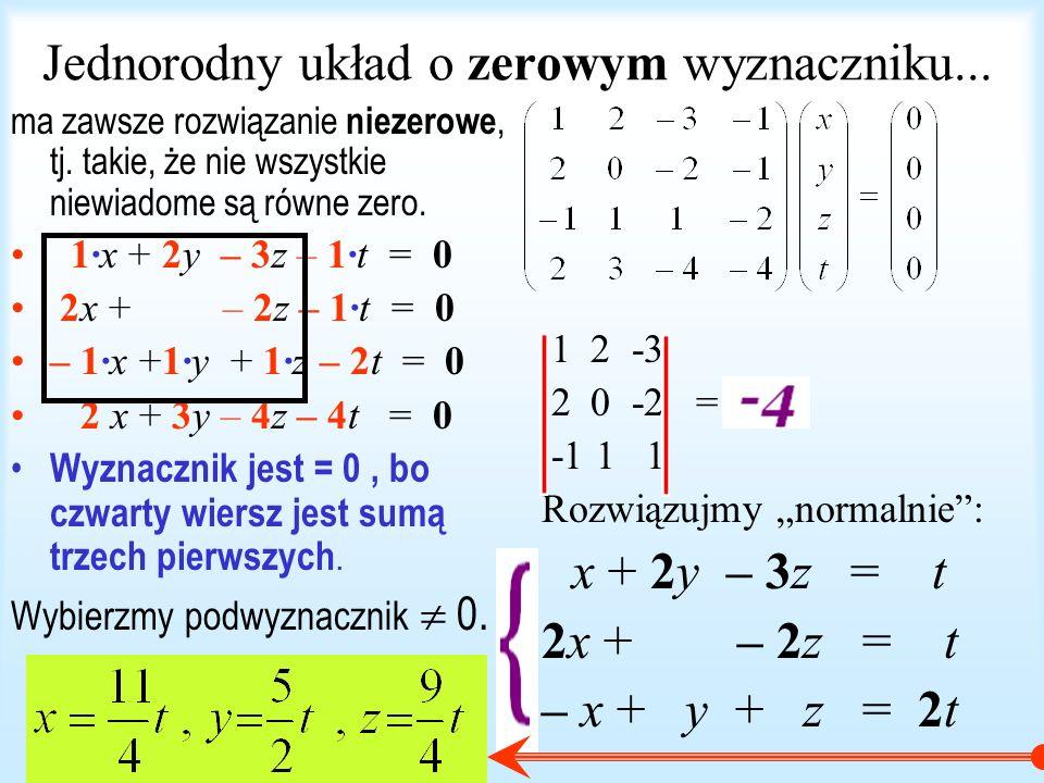 Jednorodny układ równań liniowych....to taki układ, w którym wyrazy wolne są 0 Twierdzenie.