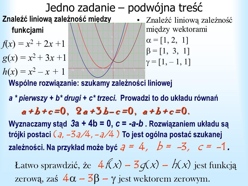Jedno zadanie – podwójna treść Znaleźć liniową zależność między wierszami macierzy Znaleźć jedno z równań, które jest spełnione przez wektory przestrzeni generowanej przez [ 1, 2, 2, 4, –1 ] [ 1, 4, 3, 2, –1 ] [ 1, 0, 1, 6, –1 ]