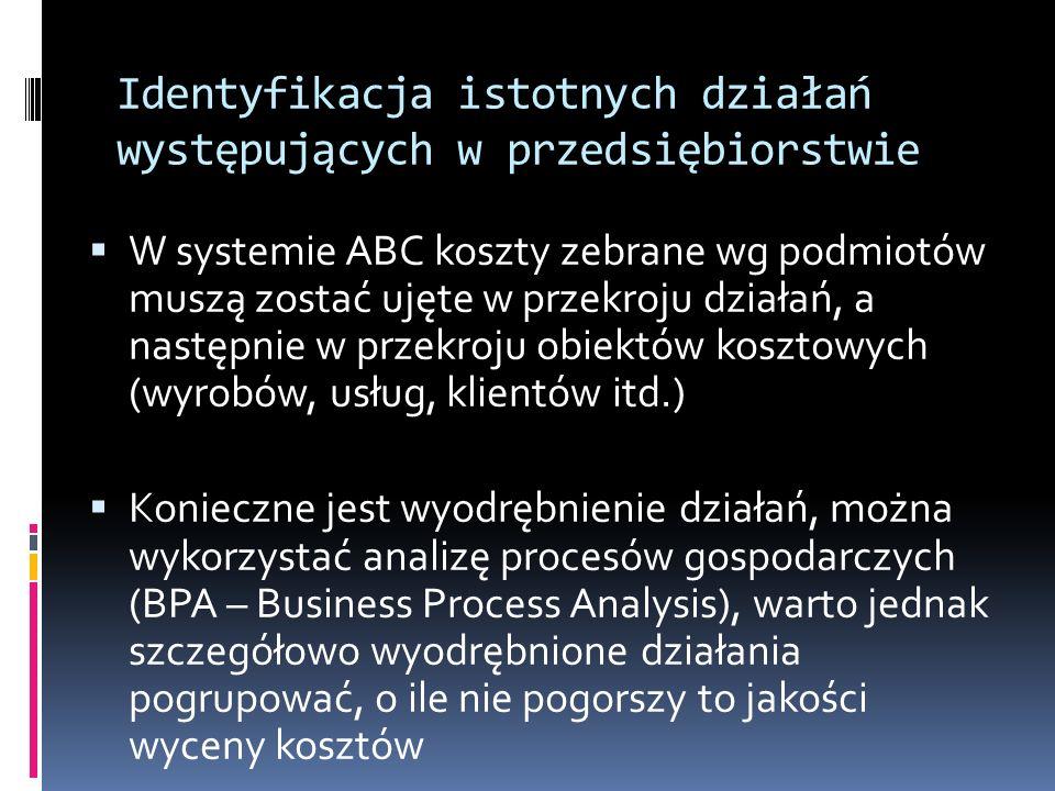 Identyfikacja istotnych działań występujących w przedsiębiorstwie W systemie ABC koszty zebrane wg podmiotów muszą zostać ujęte w przekroju działań, a następnie w przekroju obiektów kosztowych (wyrobów, usług, klientów itd.) Konieczne jest wyodrębnienie działań, można wykorzystać analizę procesów gospodarczych (BPA – Business Process Analysis), warto jednak szczegółowo wyodrębnione działania pogrupować, o ile nie pogorszy to jakości wyceny kosztów