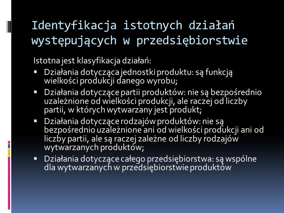 Identyfikacja istotnych działań występujących w przedsiębiorstwie Istotna jest klasyfikacja działań: Działania dotycząca jednostki produktu: są funkcj