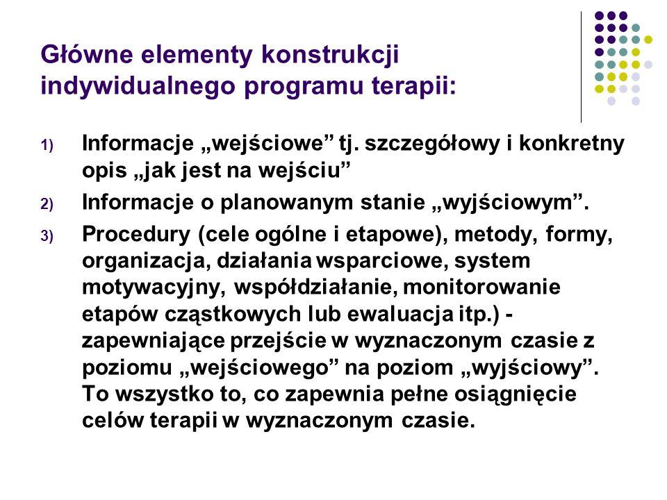 Główne elementy konstrukcji indywidualnego programu terapii: 1) Informacje wejściowe tj.