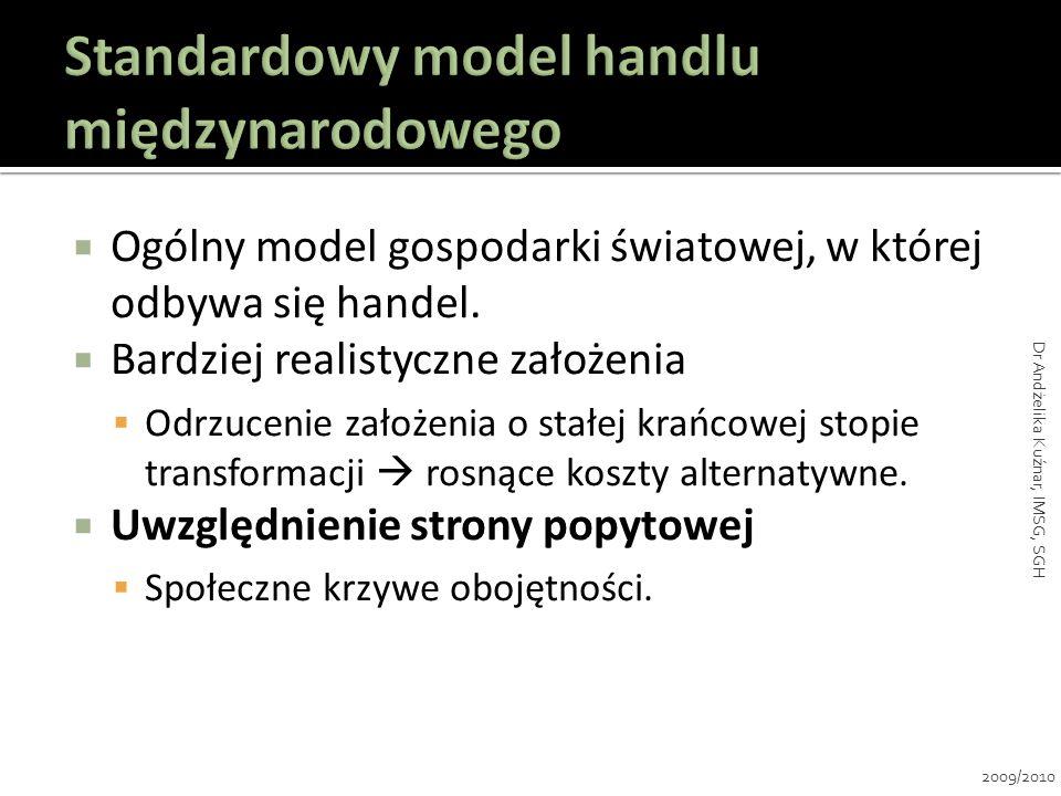 P F =1/2 D Krzywa oferty kraju 1 Krzywa oferty kraju 2 X 2009/2010 Dr Andżelika Kuźnar, IMSG, SGH