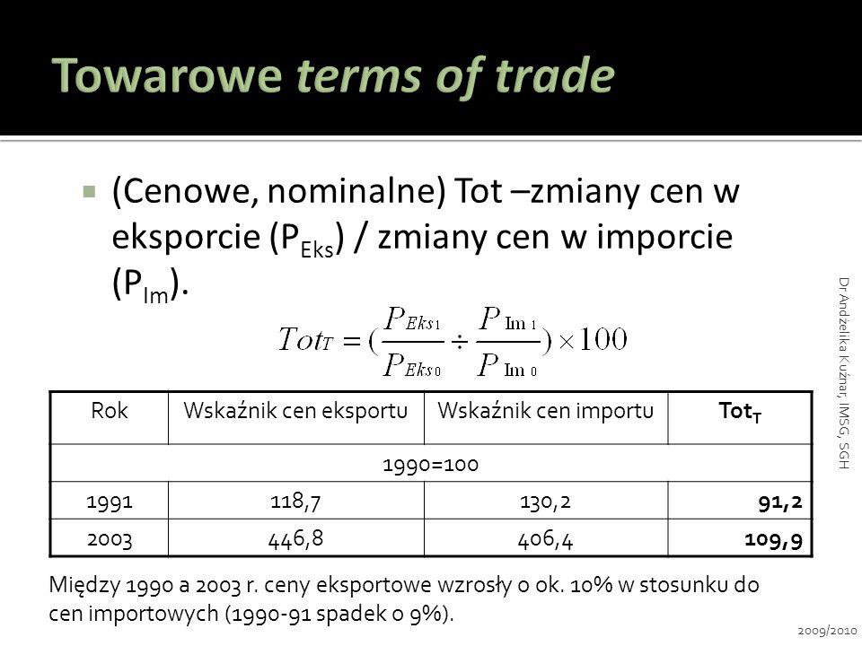 (Cenowe, nominalne) Tot –zmiany cen w eksporcie (P Eks ) / zmiany cen w imporcie (P Im ). RokWskaźnik cen eksportuWskaźnik cen importuTot T 1990=100 1