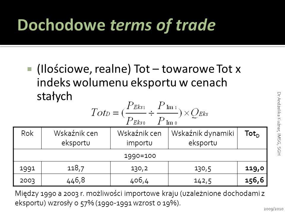 (Ilościowe, realne) Tot – towarowe Tot x indeks wolumenu eksportu w cenach stałych RokWskaźnik cen eksportu Wskaźnik cen importu Wskaźnik dynamiki eks