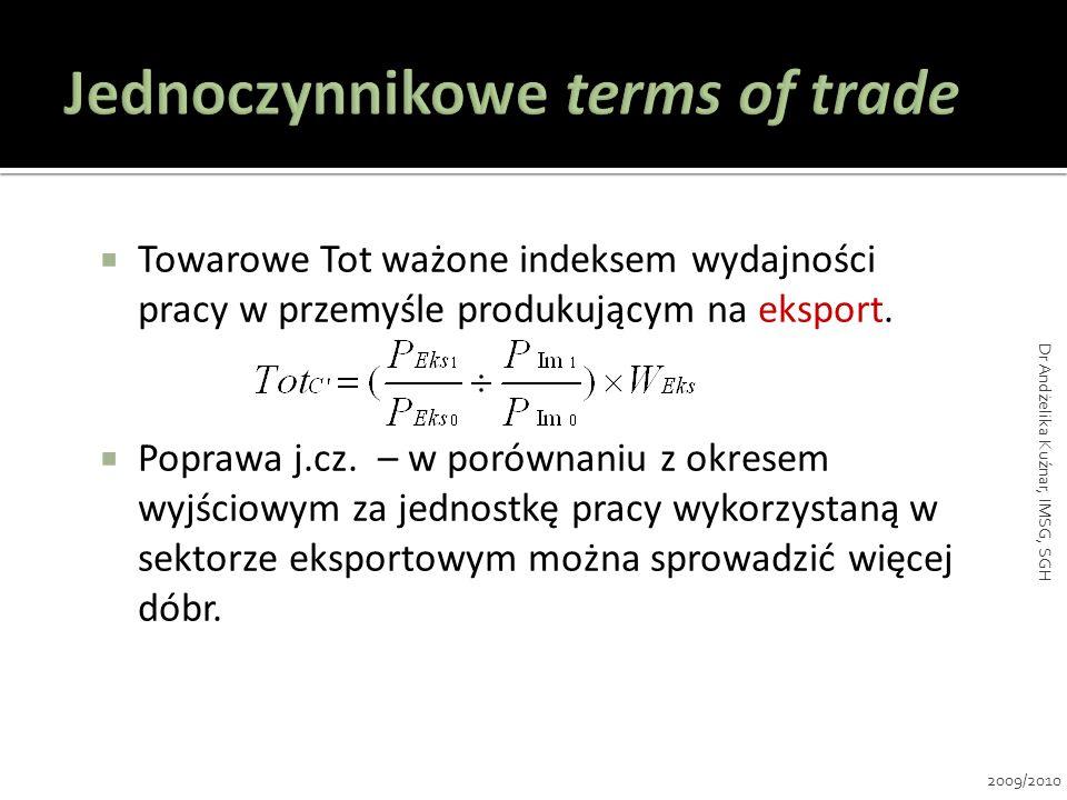Towarowe Tot ważone indeksem wydajności pracy w przemyśle produkującym na eksport. Poprawa j.cz. – w porównaniu z okresem wyjściowym za jednostkę prac