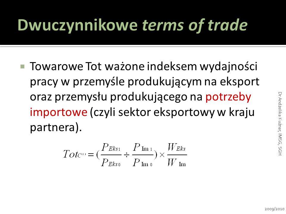 Towarowe Tot ważone indeksem wydajności pracy w przemyśle produkującym na eksport oraz przemysłu produkującego na potrzeby importowe (czyli sektor eks