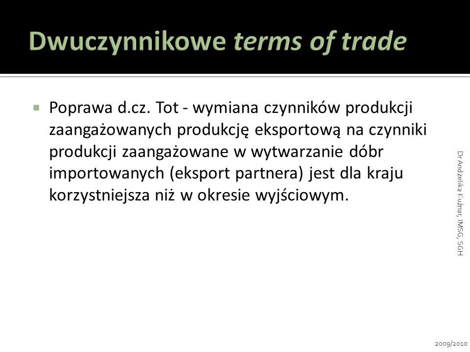 Poprawa d.cz. Tot - wymiana czynników produkcji zaangażowanych produkcję eksportową na czynniki produkcji zaangażowane w wytwarzanie dóbr importowanyc