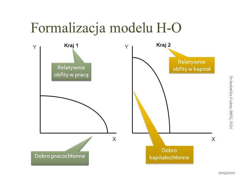 Y X Kraj 1 Y X Kraj 2 Formalizacja modelu H-O Dobro pracochłonne Relatywnie obfity w pracę Relatywnie obfity w kapitał Dobro kapitałochłonne 2009/2010