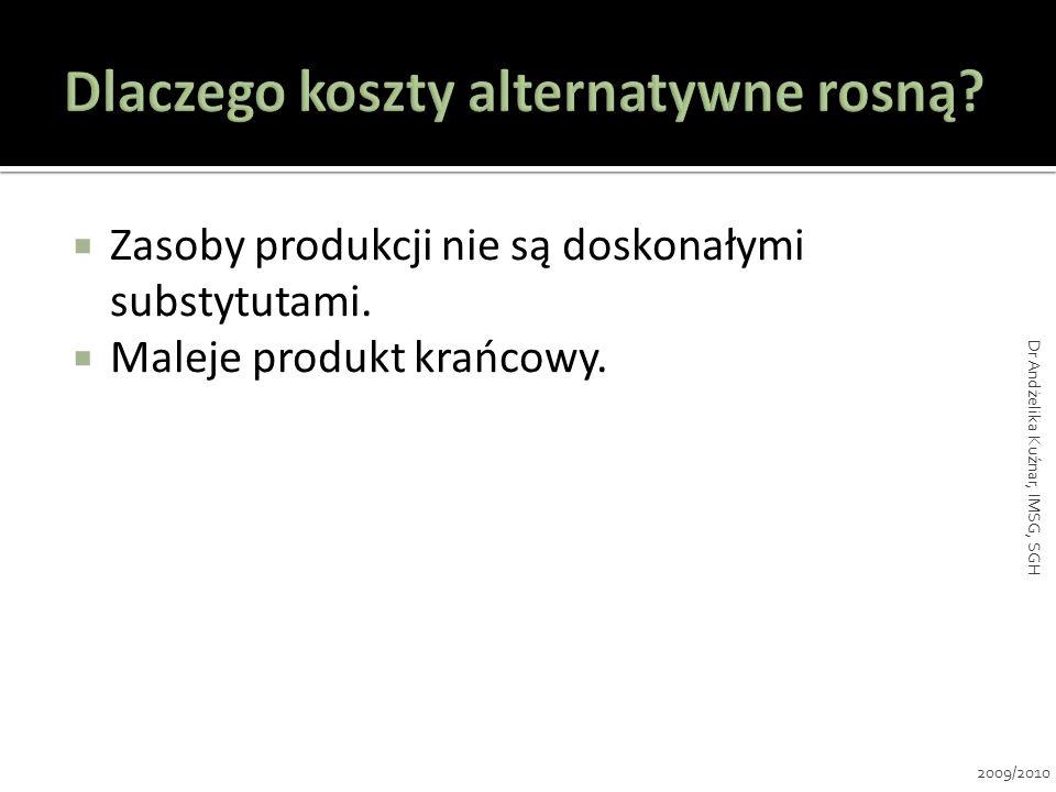 Px/Py PAPA P B= P B PAPA 0 w/r(w/r) 1 (w/r)*(w/r) 2 A B A B 2009/2010 Dr Andżelika Kuźnar, IMSG, SGH